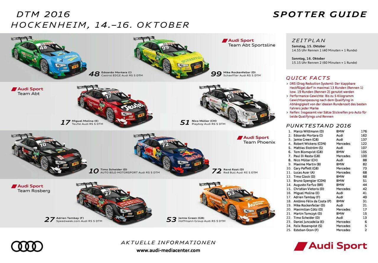 Spotter Guide DTM Finale Hockenheim 2016