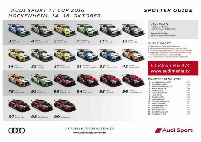 Spotter Guide Audi Sport TT Cup 07/2016 – Finale Hockenheim