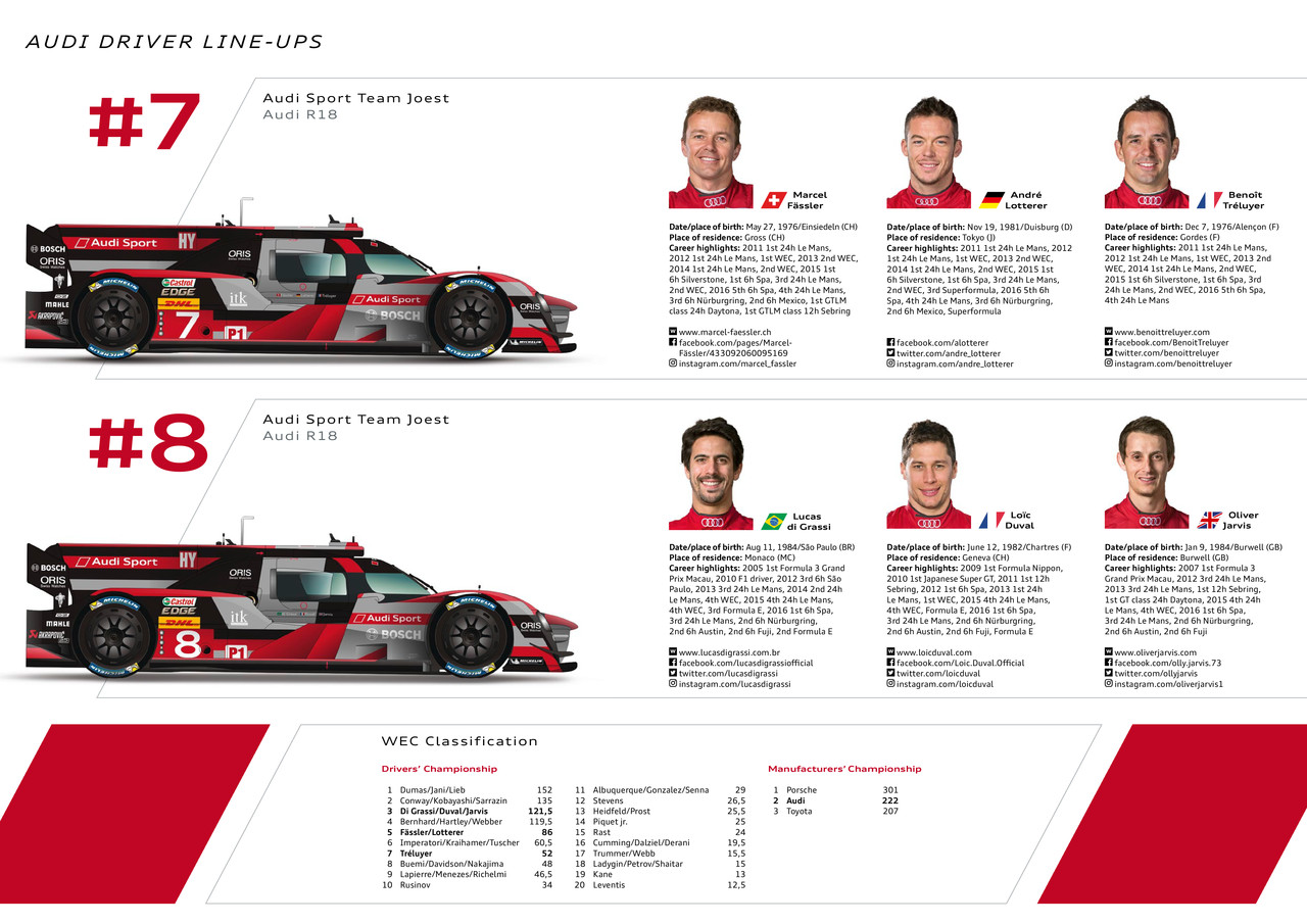 Media Z-Card WEC Bahrain 2016