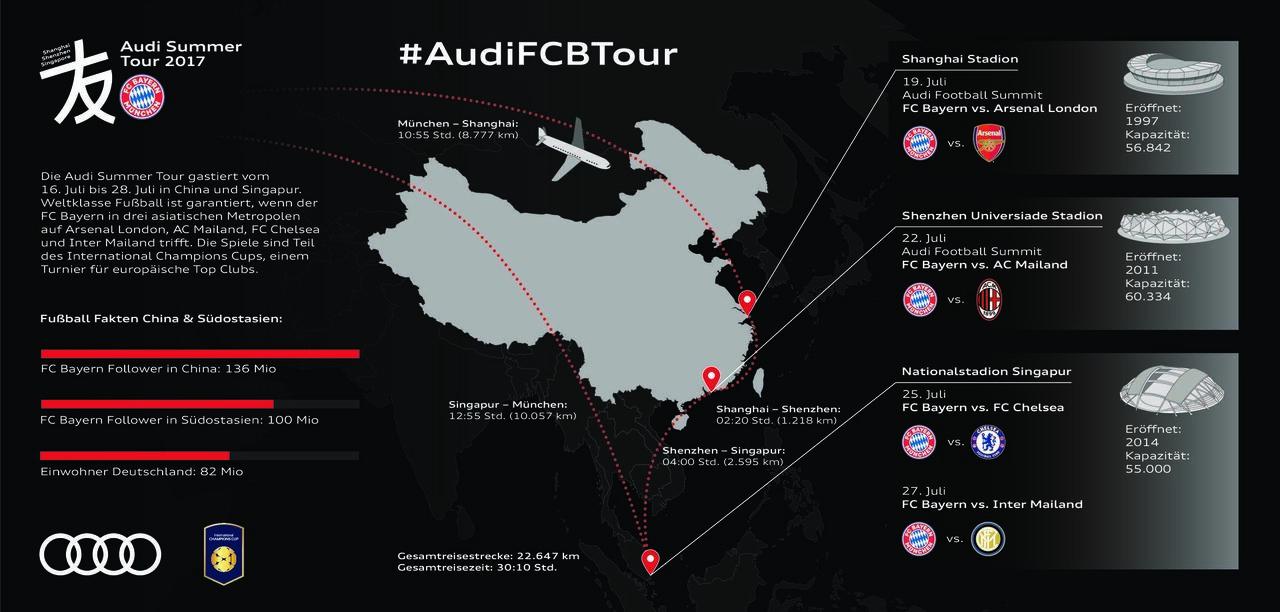 Infografik Audi Summer Tour 2017