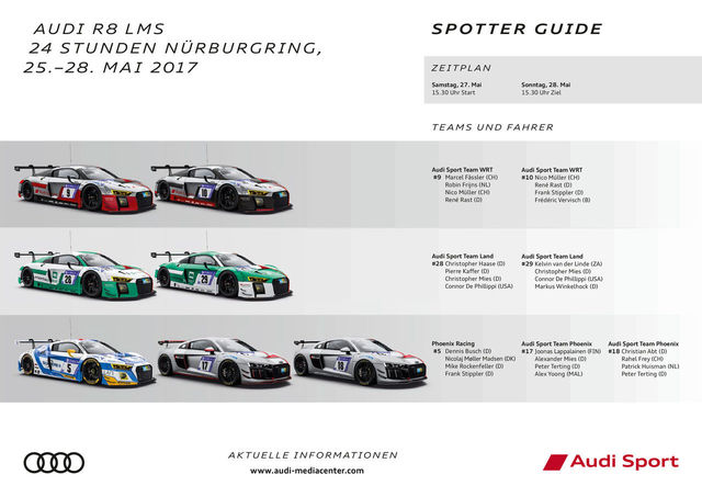 Spotter Guide 24h Nürburgring 2017
