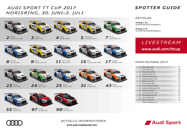 Spotter Guide Audi Sport TT Cup 03/2017 – Norisring