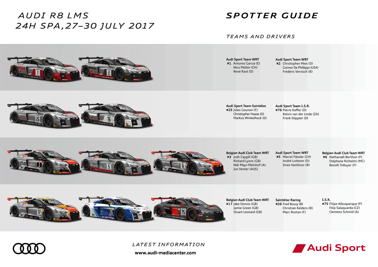 High res audi sport customer racing spotterguide a4 2017 24h spa 07 17