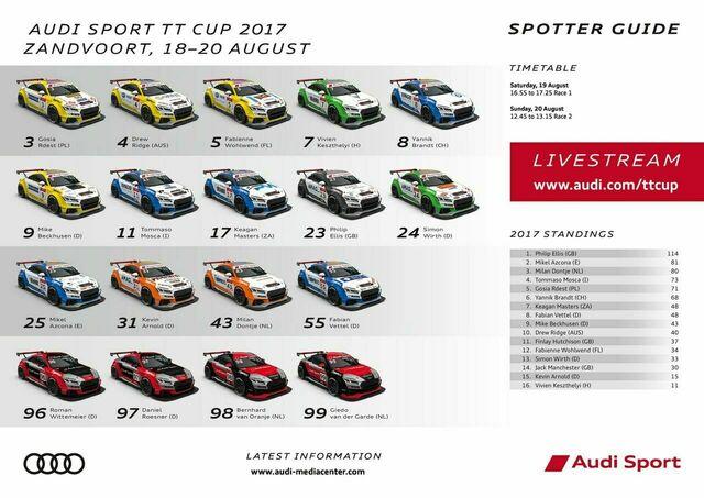 Spotter Guide Audi Sport TT Cup 04/2017 – Zandvoort