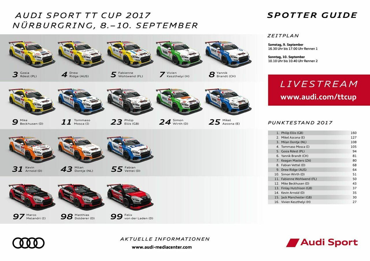 Spotter Guide Audi Sport TT Cup 05/2017 – Nürburgring