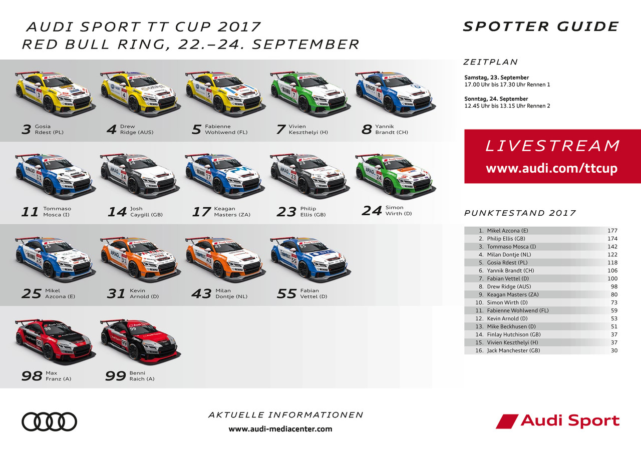 Spotter Guide Audi Sport TT Cup 06/2017 – Red Bull Ring