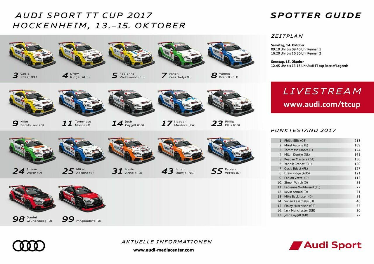 Spotter Guide Audi Sport TT Cup 07/2017 – Finale Hockenheim