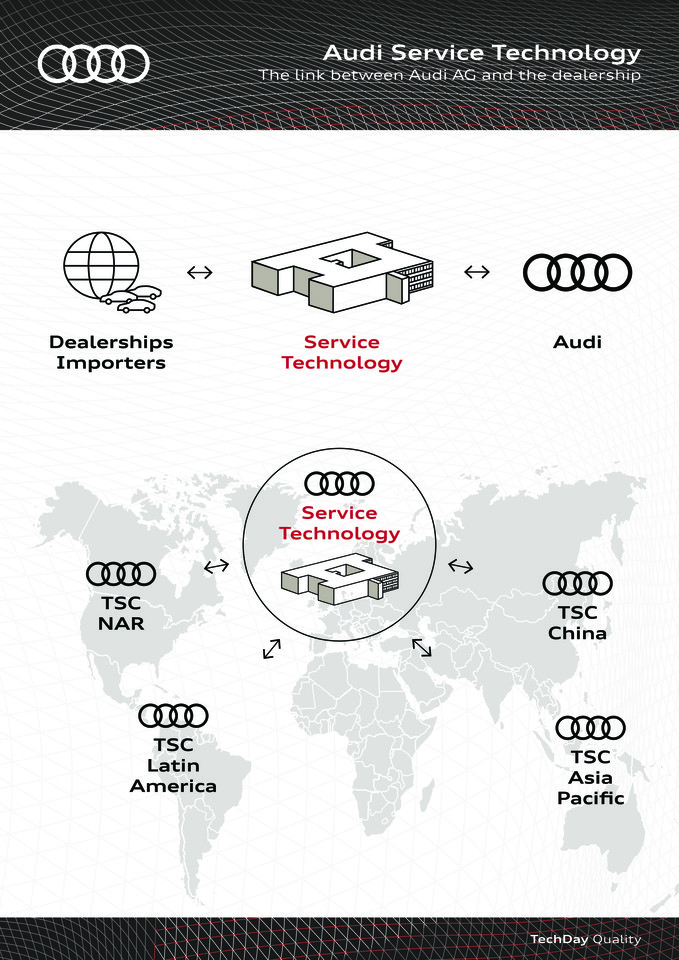 High res a audi service technology 02