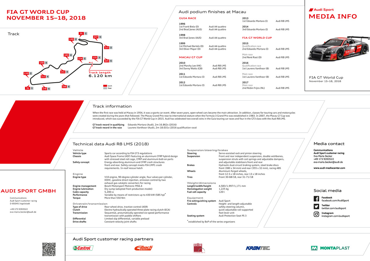 Media Z-Card FIA GT World Cup 2018