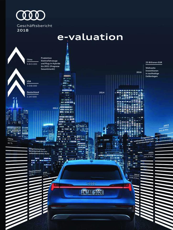 Audi Geschäftsbericht 2018 e valuation | Audi MediaCenter