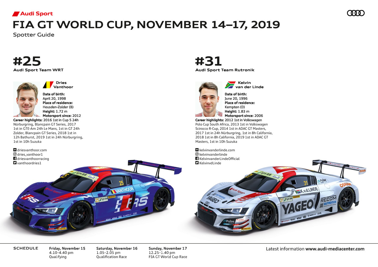 FIA GT World Cup 2019 Spotter Guide