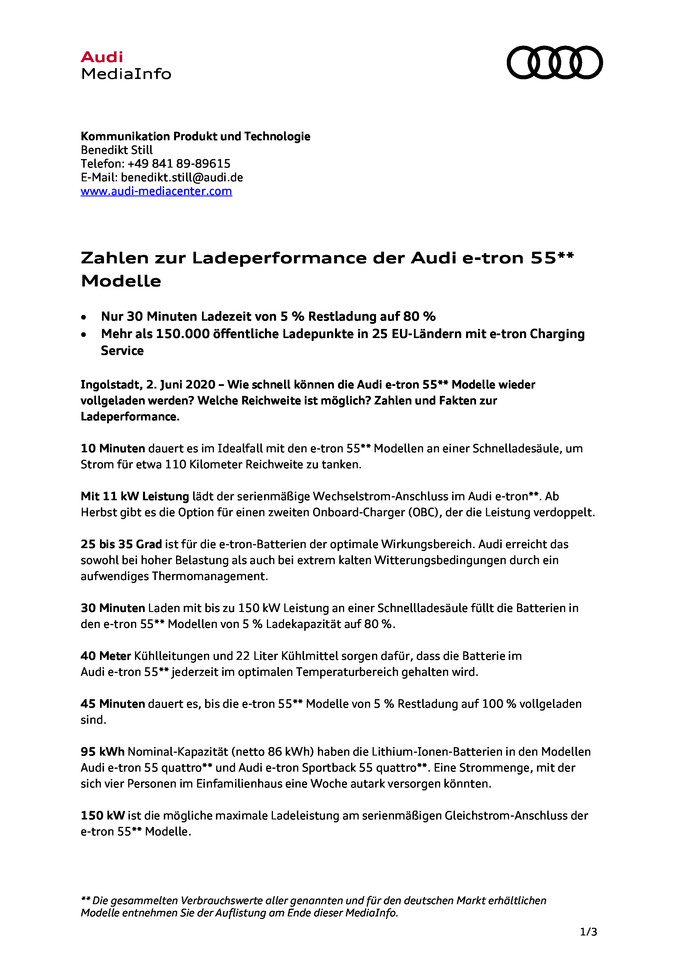 Zahlen zur Ladeperformance der Audi e-tron 55** Modelle